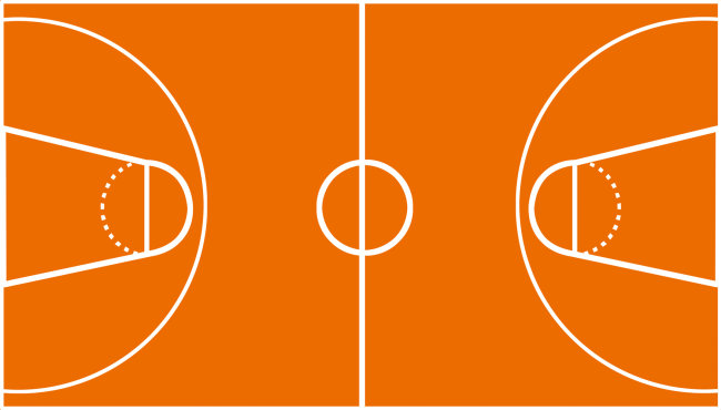 nba 篮球场平面图 标准尺寸