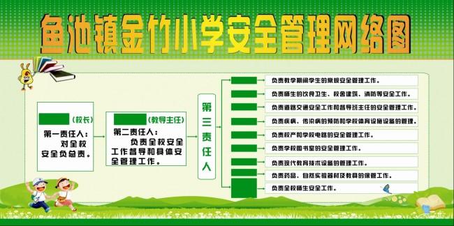 学校安全网络图_学校安全工作网络图