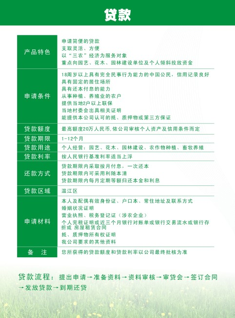贷款行业资料-宣传单|彩页|dm-海报设计|促销|宣传