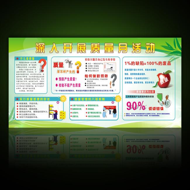 企业质量月活动知识宣传栏-企业展板设计-展板设计|x