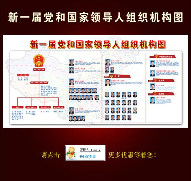 关键词: 新一届国家领导人组织机构图 新一届中央领导人展板模板下载