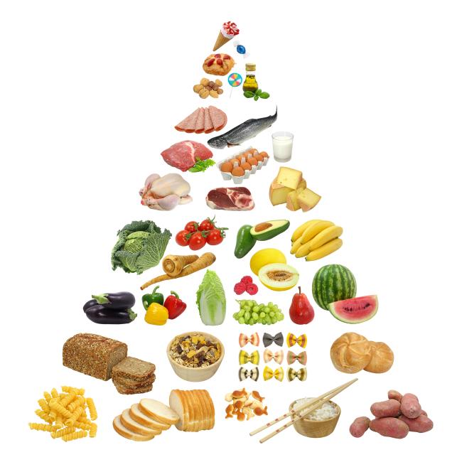 中国营养膳食搭配金字塔高清图