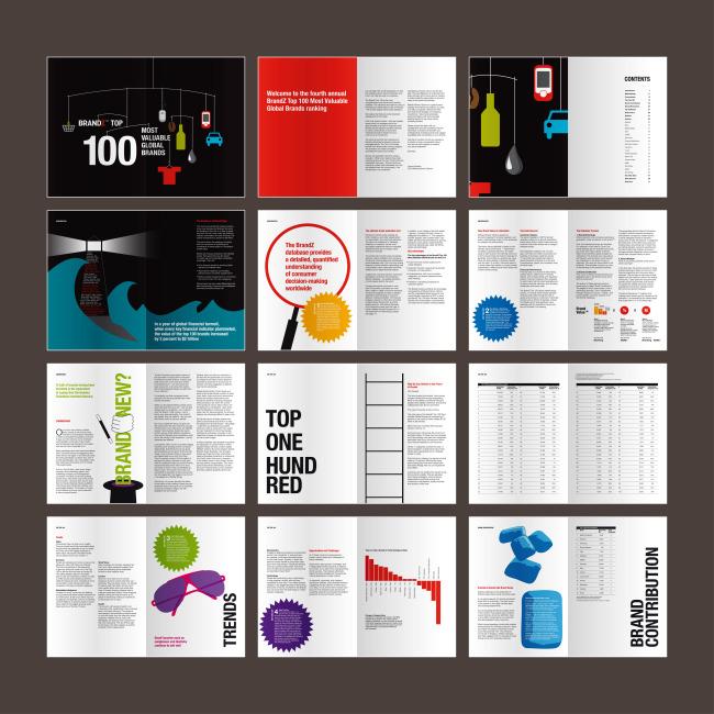 形象页 宣传画册 广告 高端 宣传册 书籍 样本 通用 简洁 大气 说明图片