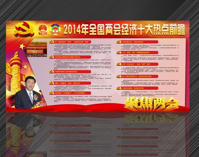 2014全国两会经济十大热点