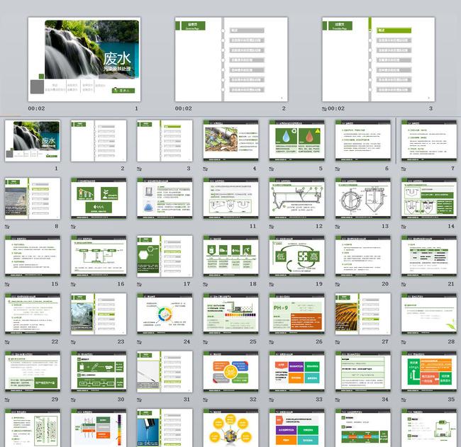 动态环保科普课件论文答辩ppt模板